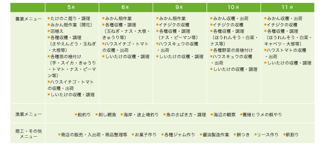 体験プログラムカレンダー